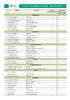IF_Biodiv_LijstInvasieveSoorten_BHG.pdf - application/pdf