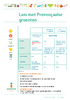 LamProvencaalseGroenten - application/pdf