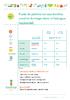 PureePotimarronLentillesCorailFromageBlanc - application/pdf