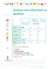 QuinoaWitteKoolSardines - application/pdf