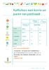 KalfsvleesKerriePastinaakPuree - application/pdf